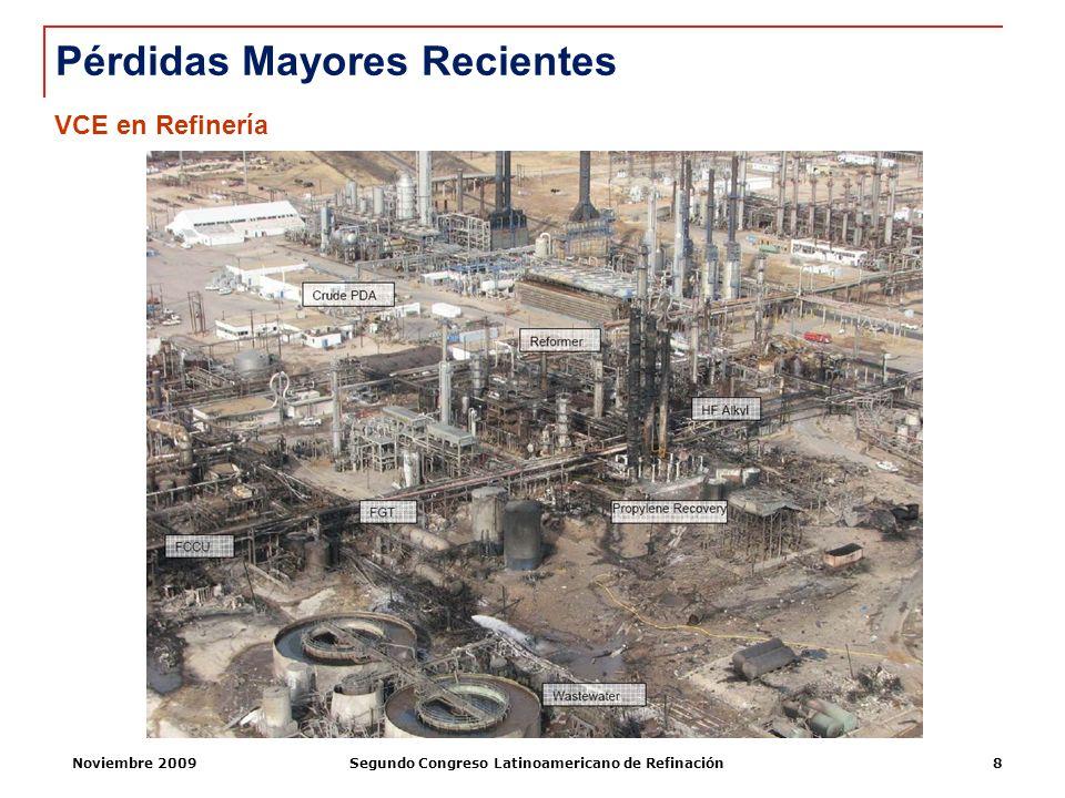 Pérdidas Mayores Recientes