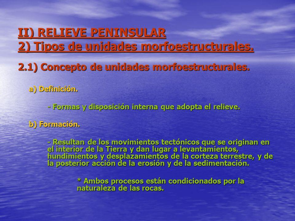 II) RELIEVE PENINSULAR 2) Tipos de unidades morfoestructurales.