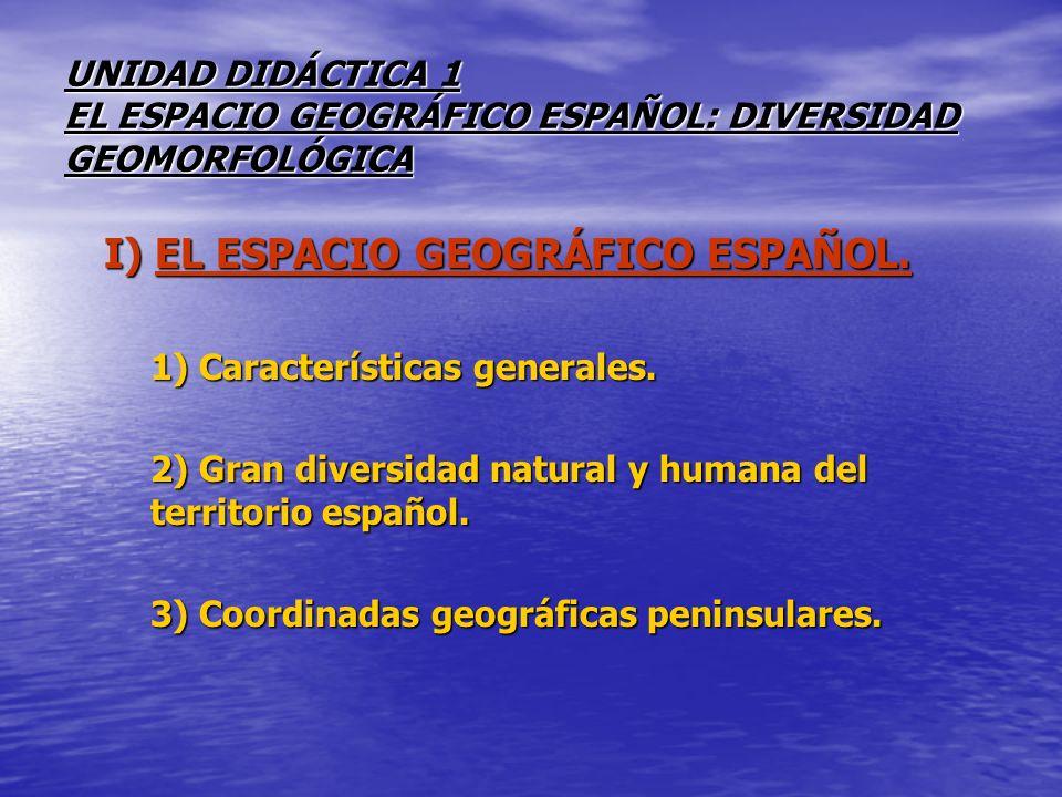 I) EL ESPACIO GEOGRÁFICO ESPAÑOL.