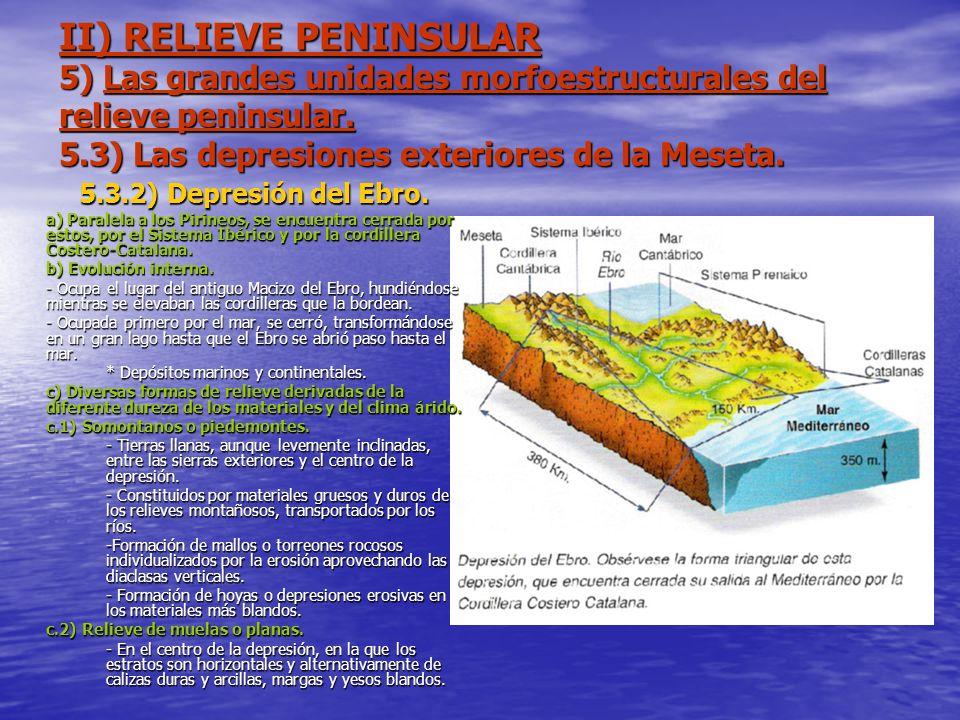 II) RELIEVE PENINSULAR 5) Las grandes unidades morfoestructurales del relieve peninsular. 5.3) Las depresiones exteriores de la Meseta.