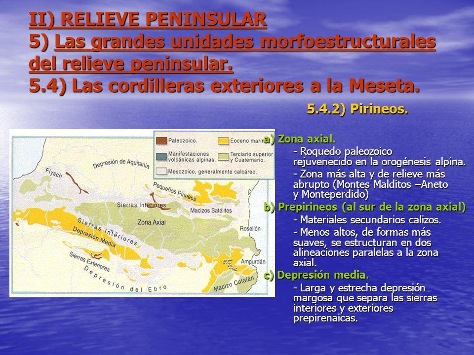 II) RELIEVE PENINSULAR 5) Las grandes unidades morfoestructurales del relieve peninsular. 5.4) Las cordilleras exteriores a la Meseta.