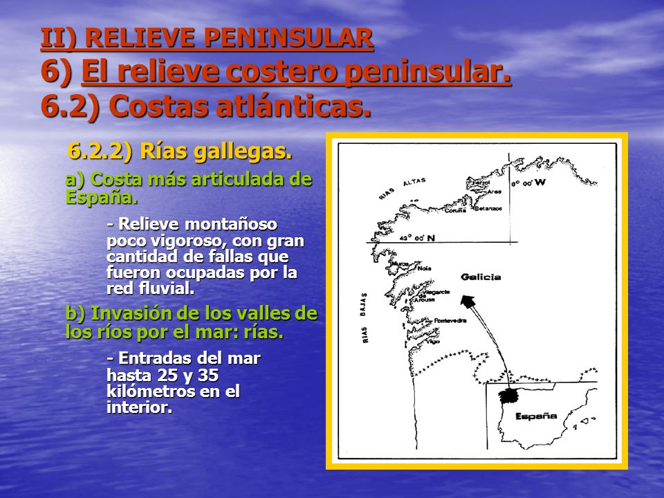 II) RELIEVE PENINSULAR 6) El relieve costero peninsular. 6