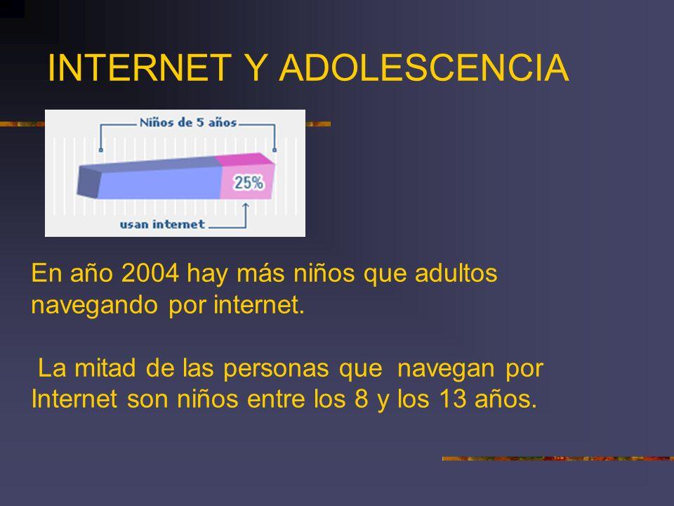 INTERNET Y ADOLESCENCIA