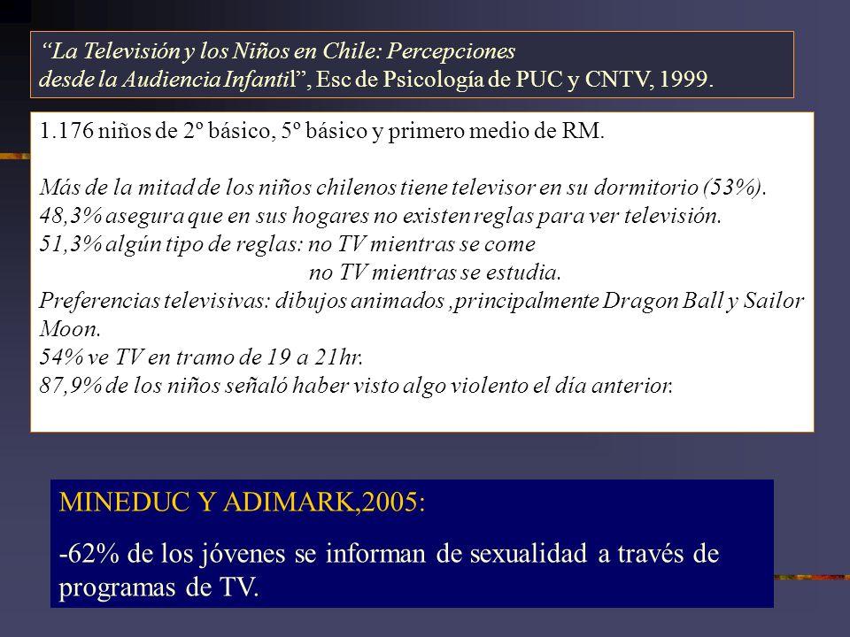 La Televisión y los Niños en Chile: Percepciones