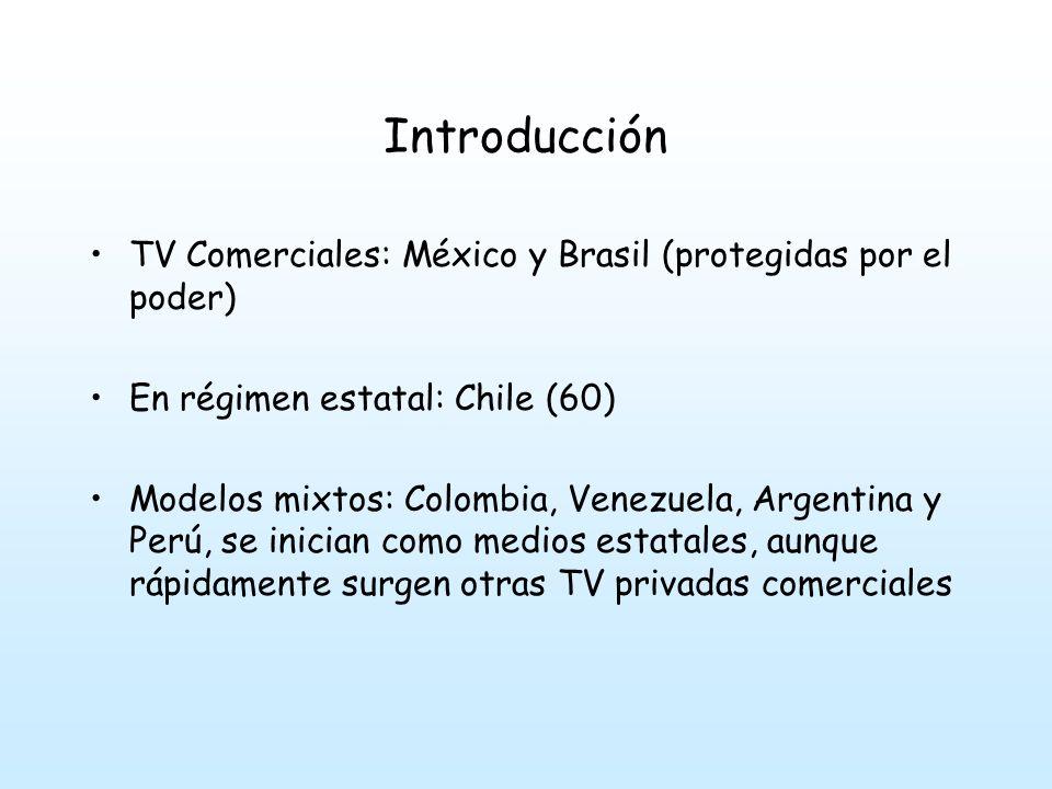 Introducción TV Comerciales: México y Brasil (protegidas por el poder)