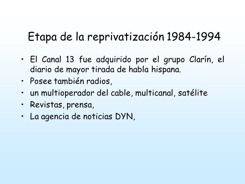 Etapa de la reprivatización 1984-1994