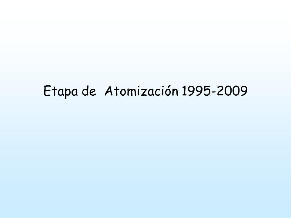 Etapa de Atomización 1995-2009