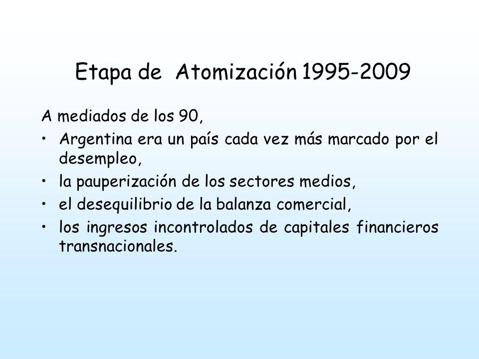 Etapa de Atomización 1995-2009 A mediados de los 90, Argentina era un país cada vez más marcado por el desempleo,