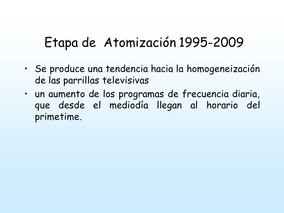 Etapa de Atomización 1995-2009 Se produce una tendencia hacia la homogeneización de las parrillas televisivas.