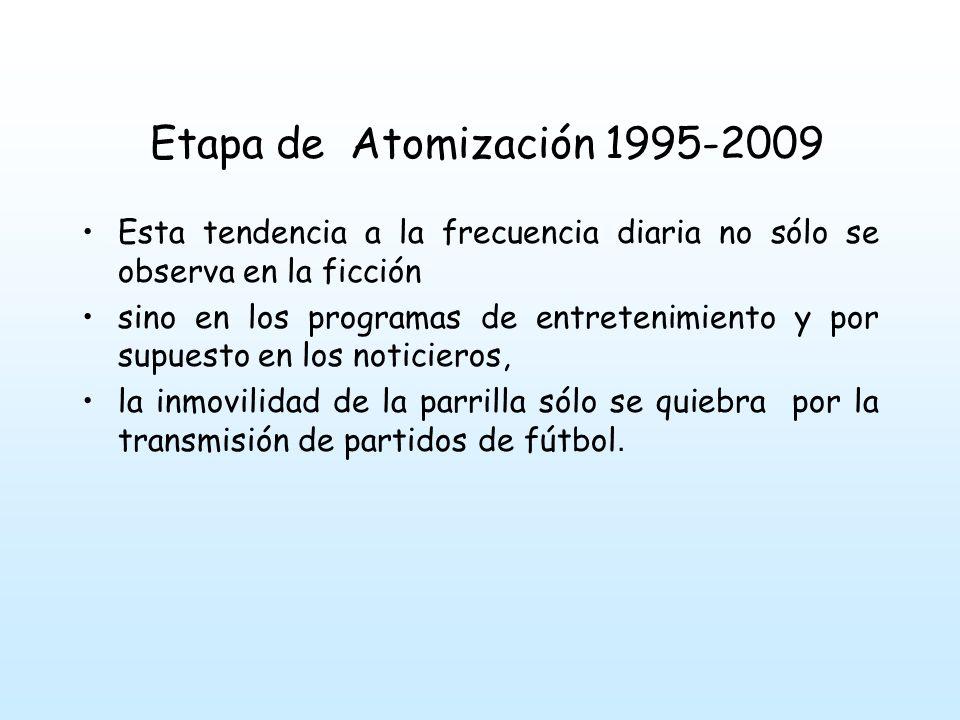 Etapa de Atomización 1995-2009 Esta tendencia a la frecuencia diaria no sólo se observa en la ficción.