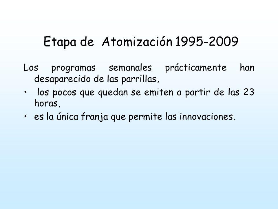 Etapa de Atomización 1995-2009 Los programas semanales prácticamente han desaparecido de las parrillas,