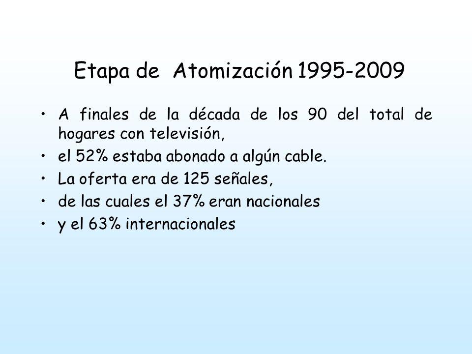 Etapa de Atomización 1995-2009 A finales de la década de los 90 del total de hogares con televisión,