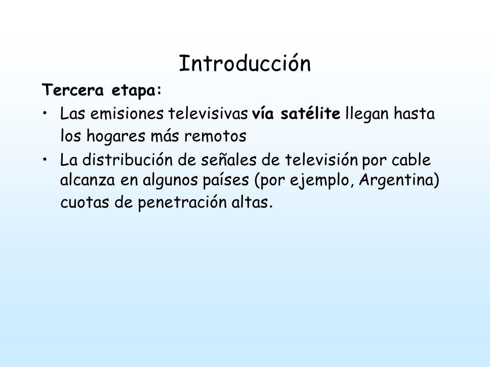 Introducción Tercera etapa: