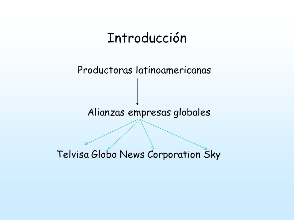 Introducción Productoras latinoamericanas Alianzas empresas globales