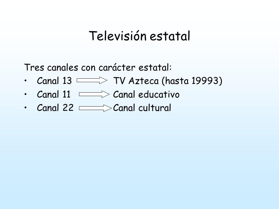 Televisión estatal Tres canales con carácter estatal: