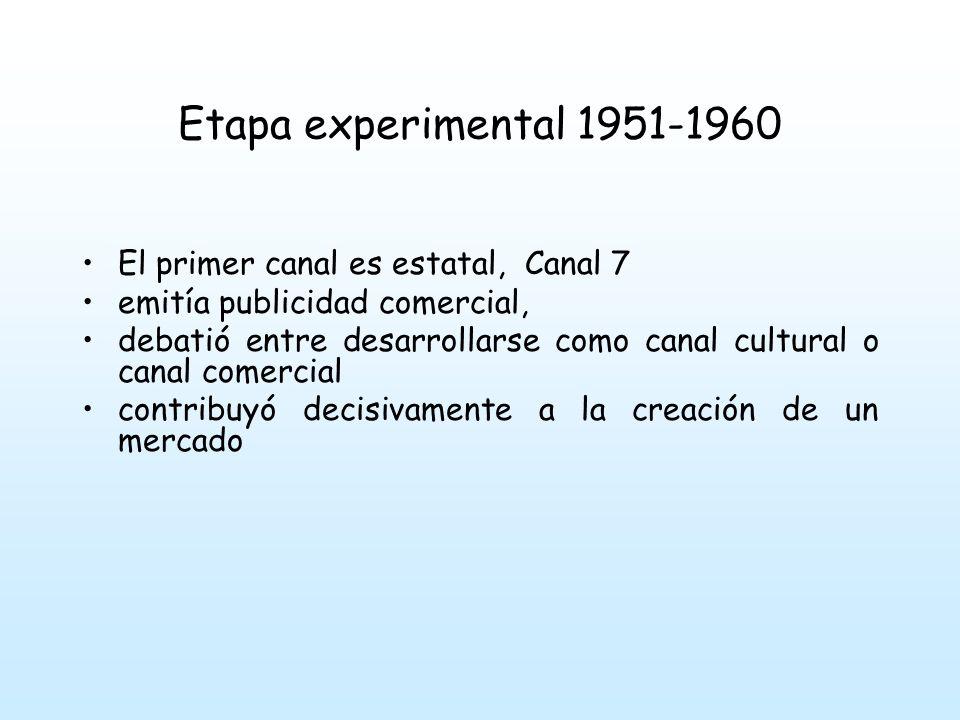 Etapa experimental 1951-1960 El primer canal es estatal, Canal 7
