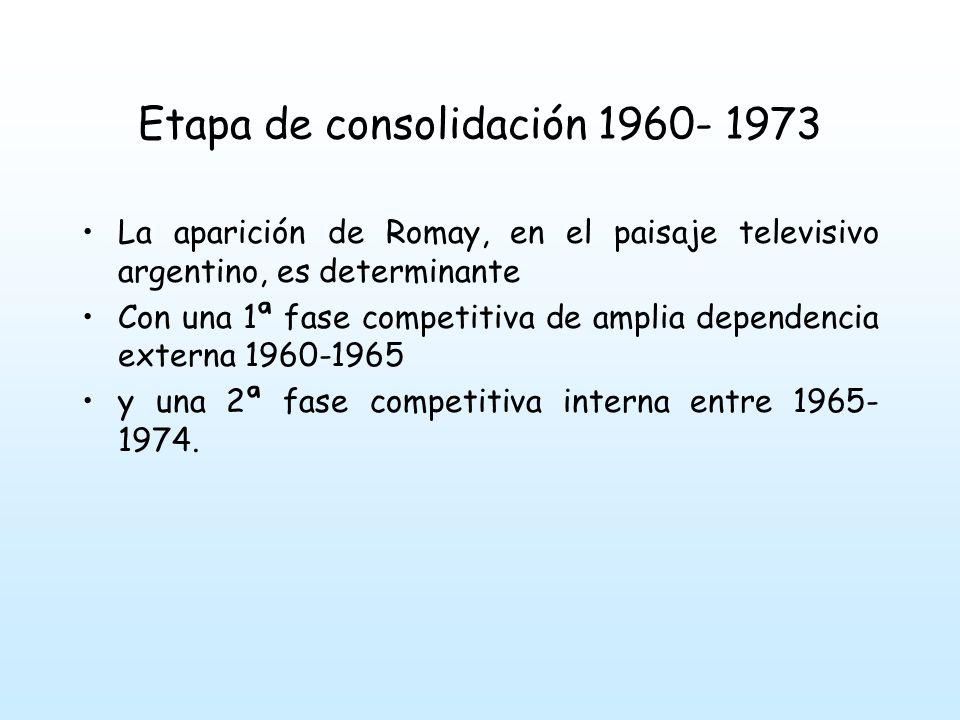 Etapa de consolidación 1960- 1973