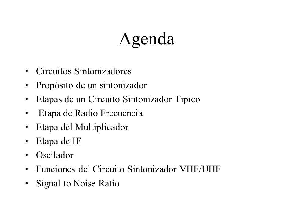 Agenda Circuitos Sintonizadores Propósito de un sintonizador