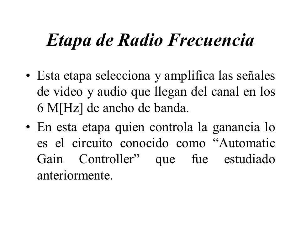 Etapa de Radio Frecuencia