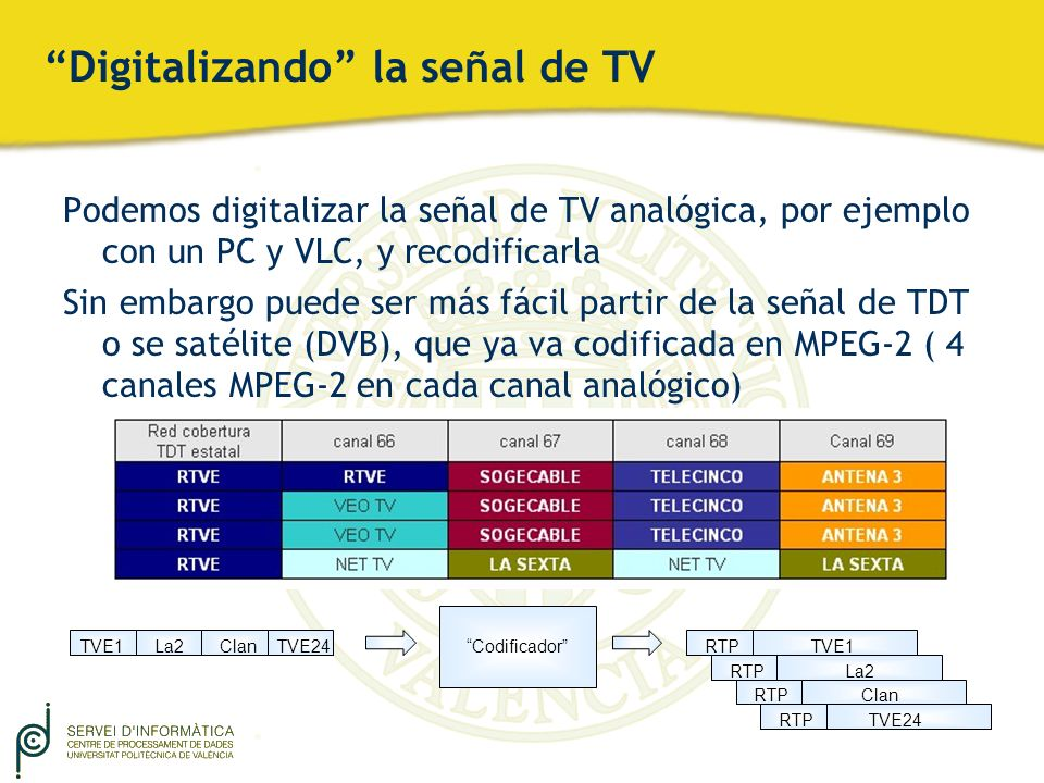 Digitalizando la señal de TV