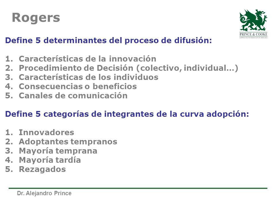 Rogers Define 5 determinantes del proceso de difusión: