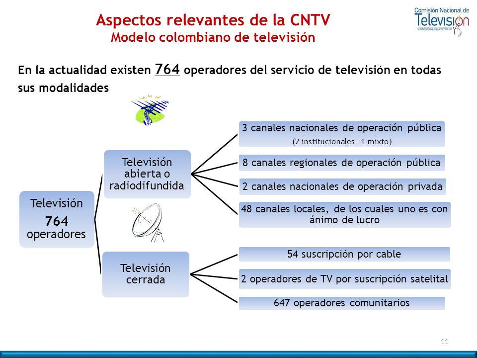 Aspectos relevantes de la CNTV Modelo colombiano de televisión