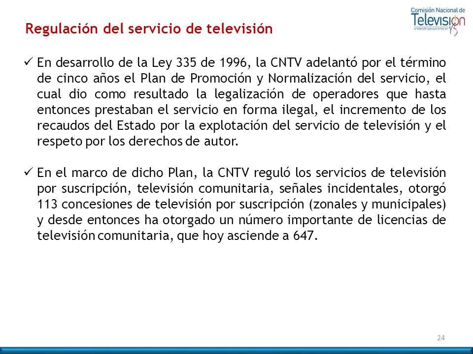 Regulación del servicio de televisión
