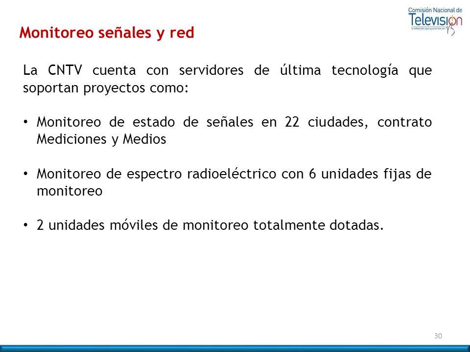 Monitoreo señales y red