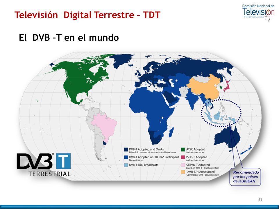 Televisión Digital Terrestre – TDT