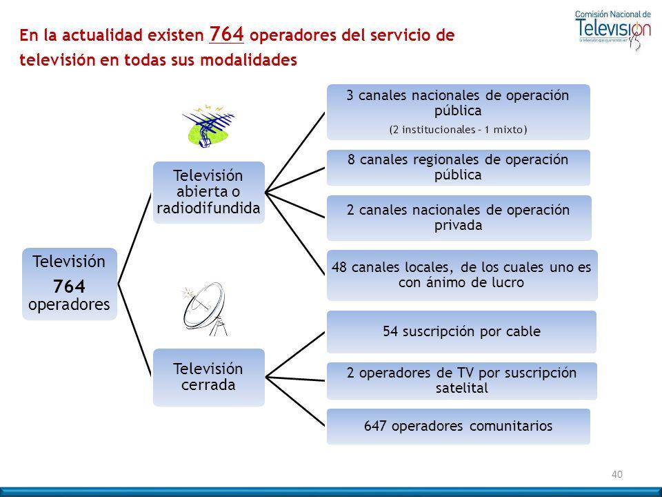 En la actualidad existen 764 operadores del servicio de televisión en todas sus modalidades