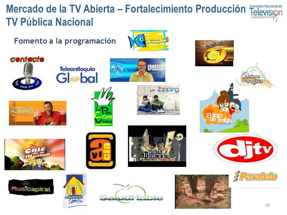 Mercado de la TV Abierta – Fortalecimiento Producción TV Pública Nacional