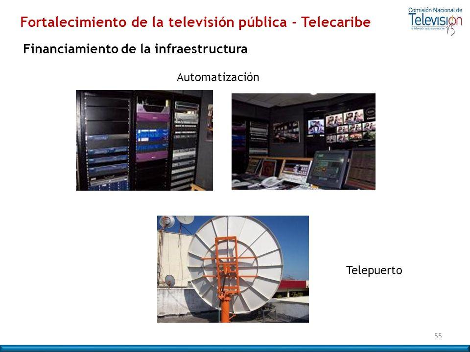 Fortalecimiento de la televisión pública - Telecaribe
