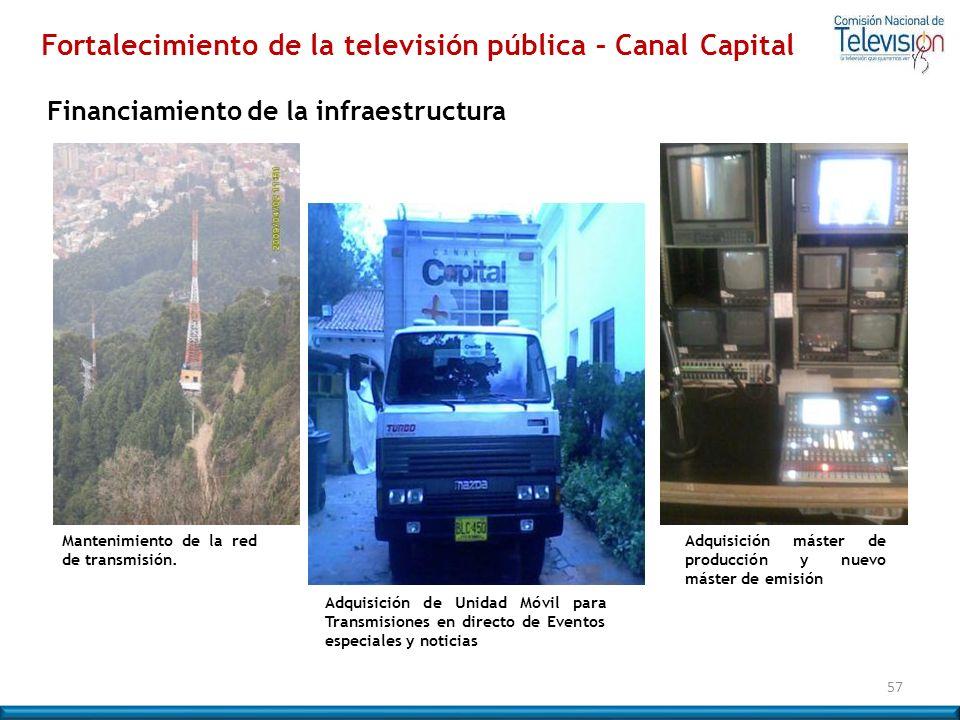 Fortalecimiento de la televisión pública – Canal Capital