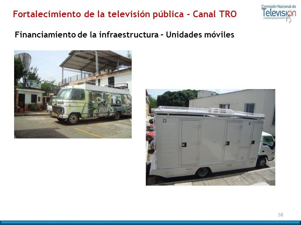 Fortalecimiento de la televisión pública – Canal TRO