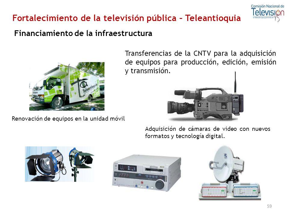 Fortalecimiento de la televisión pública – Teleantioquia