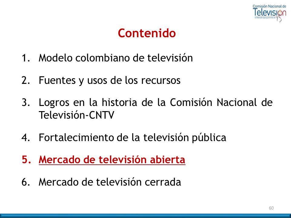 Contenido 1. Modelo colombiano de televisión