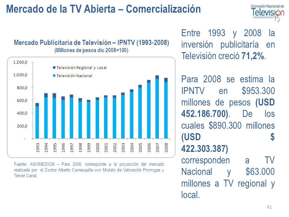 Mercado de la TV Abierta – Comercialización