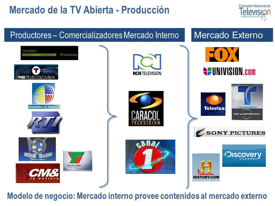 Productores – Comercializadores Mercado Interno