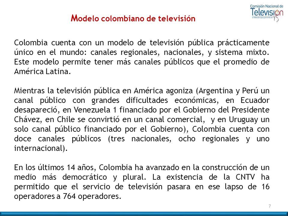 Modelo colombiano de televisión