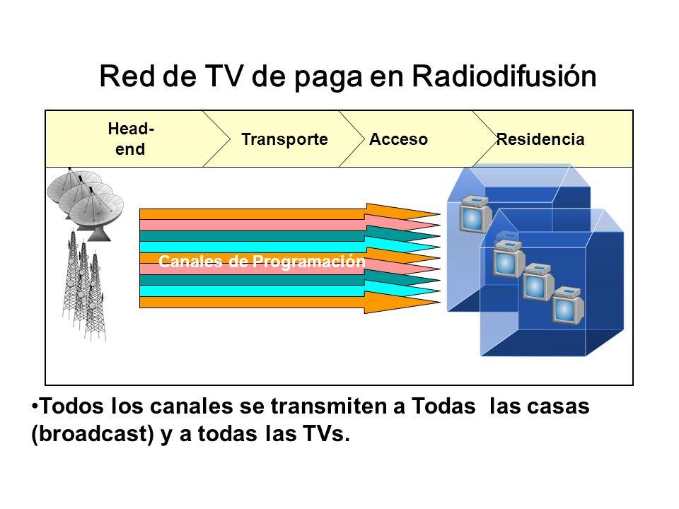 Red de TV de paga en Radiodifusión