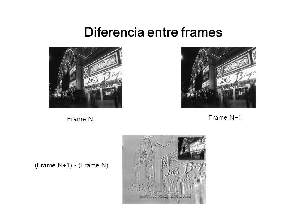 Diferencia entre frames