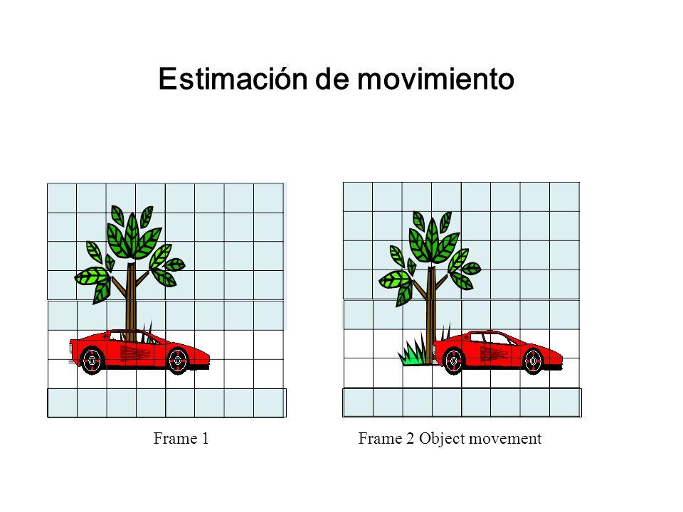 Estimación de movimiento