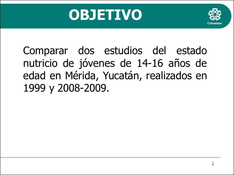 OBJETIVO Comparar dos estudios del estado nutricio de jóvenes de 14-16 años de edad en Mérida, Yucatán, realizados en 1999 y 2008-2009.