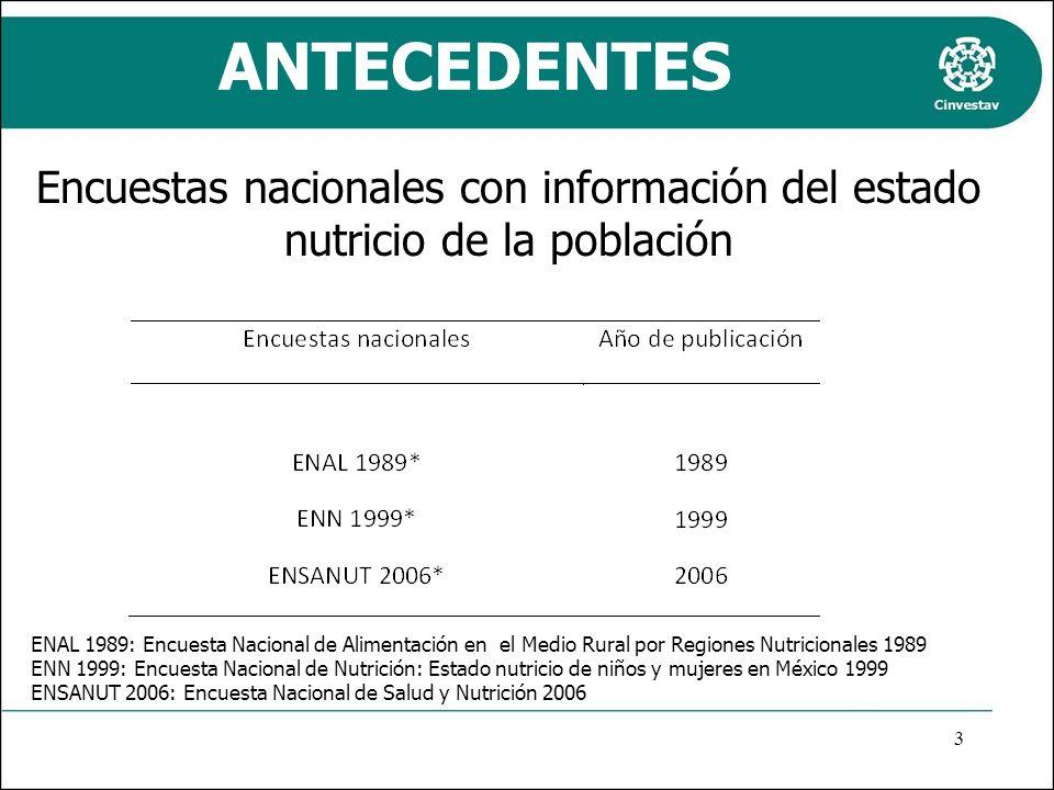 ANTECEDENTES Encuestas nacionales con información del estado nutricio de la población.