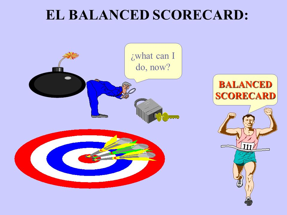 EL BALANCED SCORECARD: