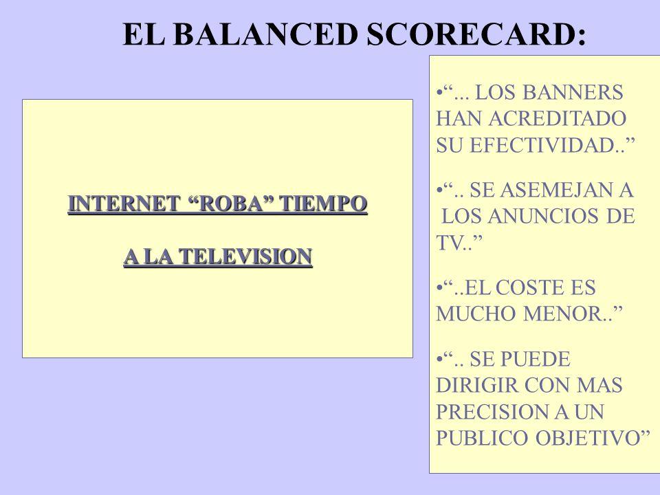 EL BALANCED SCORECARD: INTERNET ROBA TIEMPO
