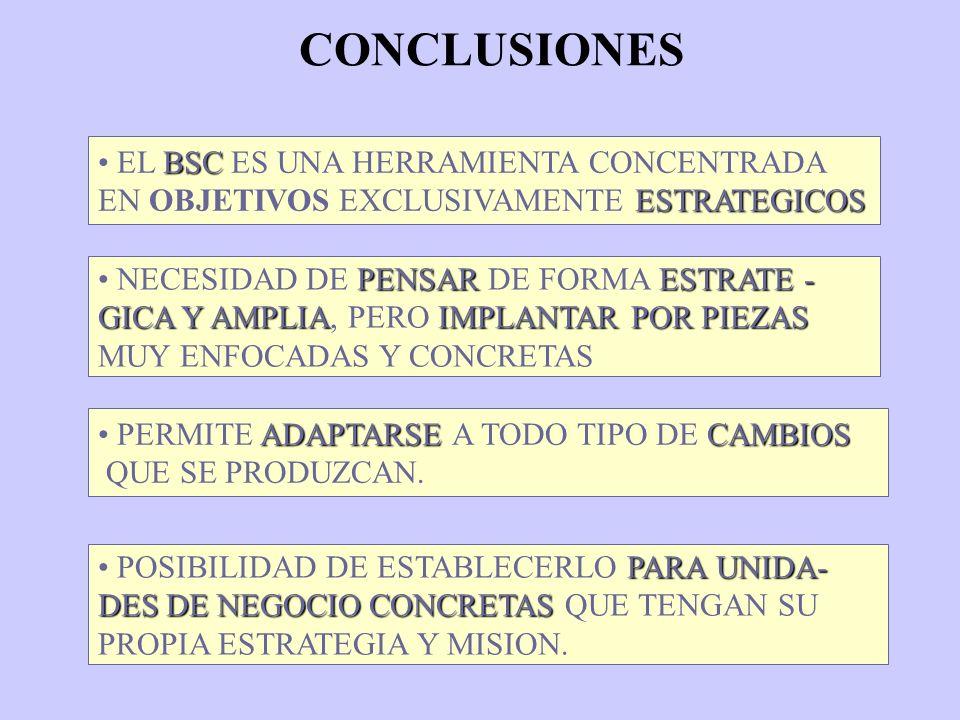 CONCLUSIONES EL BSC ES UNA HERRAMIENTA CONCENTRADA