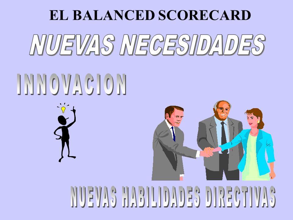NUEVAS HABILIDADES DIRECTIVAS