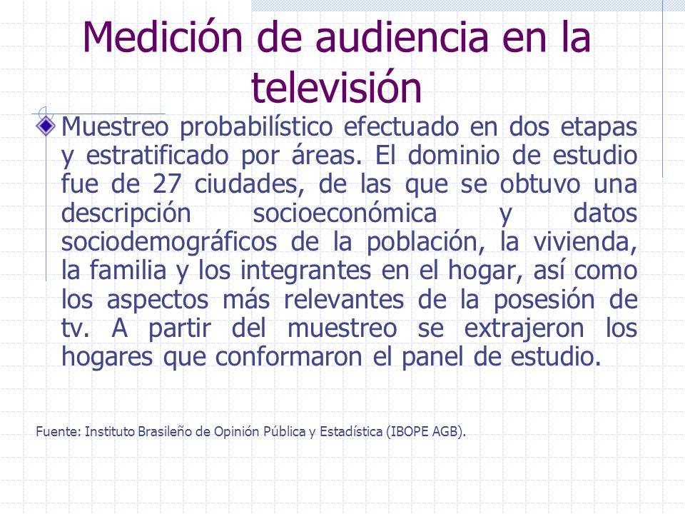 Medición de audiencia en la televisión