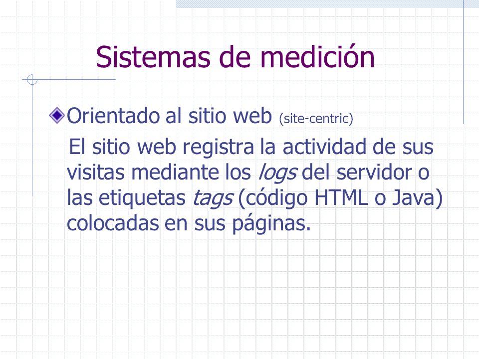 Sistemas de medición Orientado al sitio web (site-centric)
